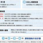連載3 エンディングノートの書き方 弊社オンラインショップ連動企画